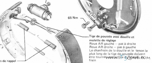 Reglage du freinage apres changement tambour et garniture - Comment se couper le frein du gland ...